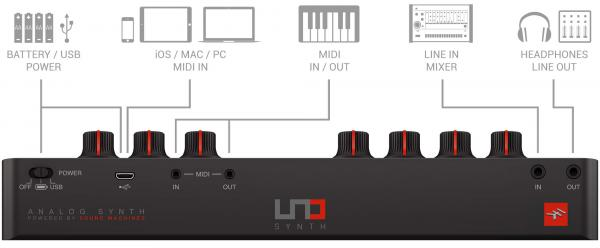 Expandeur Ik multimedia Uno Synth