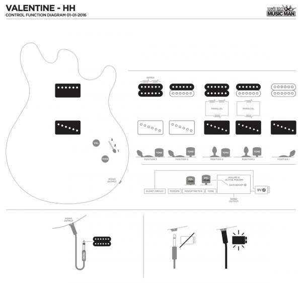 Guitare électrique solid body Music man James Valentine Tremolo (MN) - trans buttermilk