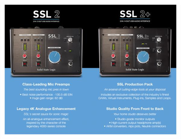 Interface audio Ssl 2+